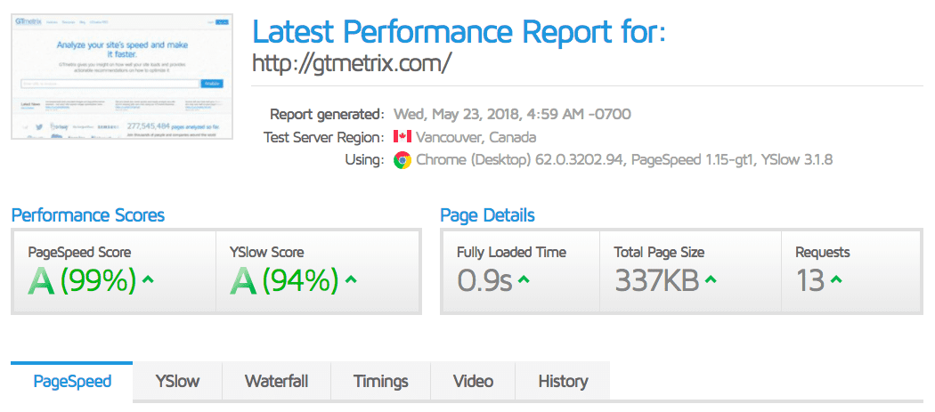 GTmetrix performance report image
