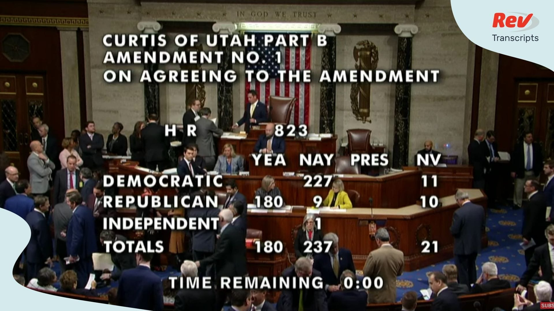 House of Representatives Vote on Impeachment Transcript